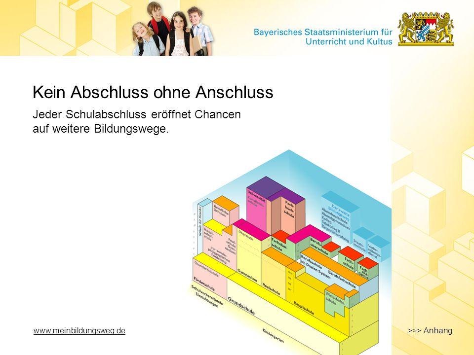 Kein Abschluss ohne Anschluss Jeder Schulabschluss eröffnet Chancen auf weitere Bildungswege. >>> Anhangwww.meinbildungsweg.de