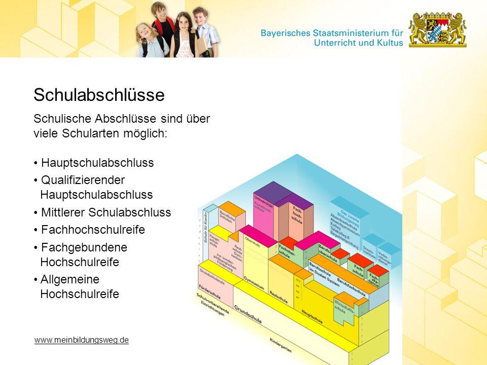 Hauptschulabschluss Nahezu alle bayerischen Schulabgänger und Absolventen haben 2008 mindestens den Hauptschulabschluss erworben.