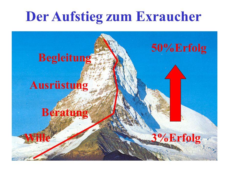 Aus: Steffen T., Uchtenhagen, A.& Gutzwiller, F. (1999).