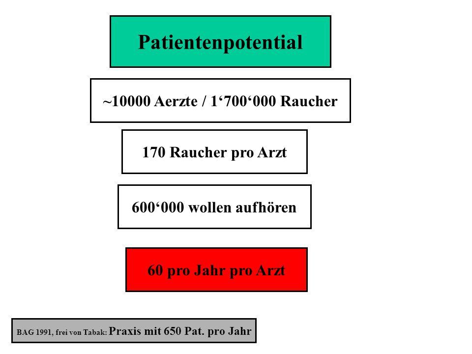 Liste A – verschärft rezeptpflichtig Nikotinabhängigkeit ICD-10 F17.2