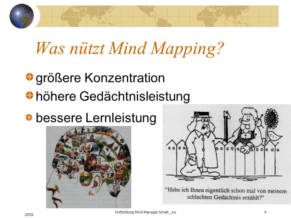 2006 Fortbildung Mind Manager Smart _sw5 Grundlegendes zur Erstellung Hauptthema auf die Mitte des Blattes Gedanken als Schlüsselwörter auf Linien diese gehen von der Mitte aus ergibt bildhafte Darstellung der Gedanken = eine Gedankenkarte.