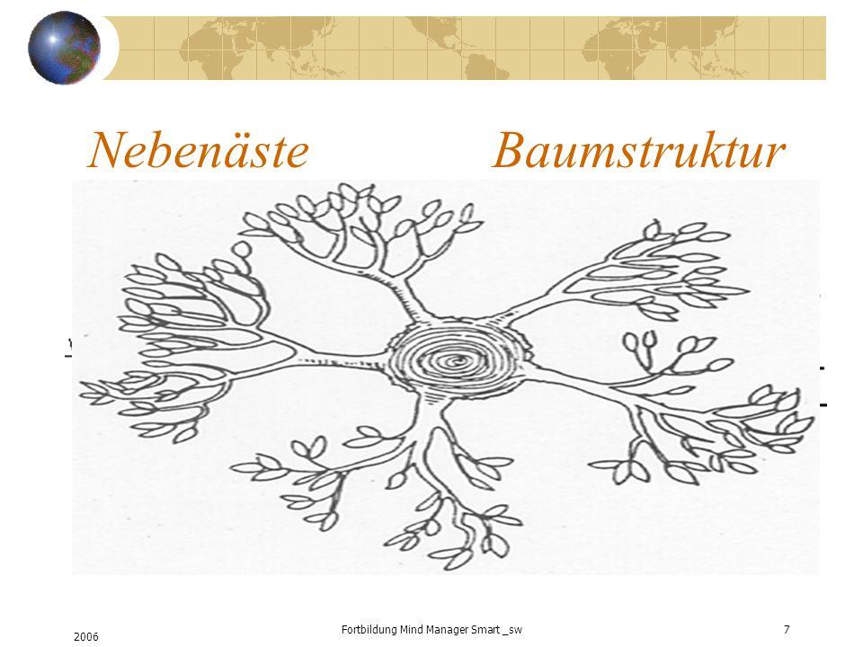 2006 Fortbildung Mind Manager Smart _sw7 NebenästeBaumstruktur