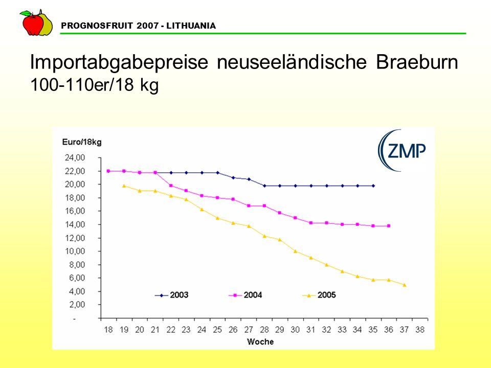 PROGNOSFRUIT 2007 - LITHUANIA Importabgabepreise neuseeländische Braeburn 100-110er/18 kg