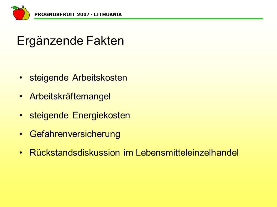 PROGNOSFRUIT 2007 - LITHUANIA Ergänzende Fakten steigende Arbeitskosten Arbeitskräftemangel steigende Energiekosten Gefahrenversicherung Rückstandsdis
