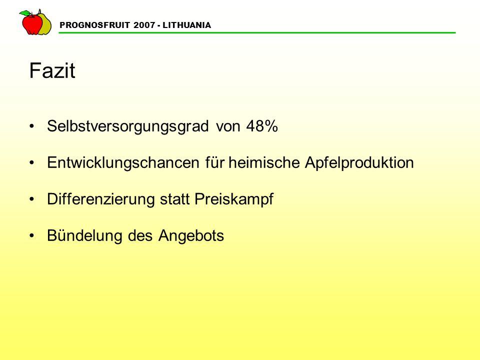 PROGNOSFRUIT 2007 - LITHUANIA Fazit Selbstversorgungsgrad von 48% Entwicklungschancen für heimische Apfelproduktion Differenzierung statt Preiskampf B