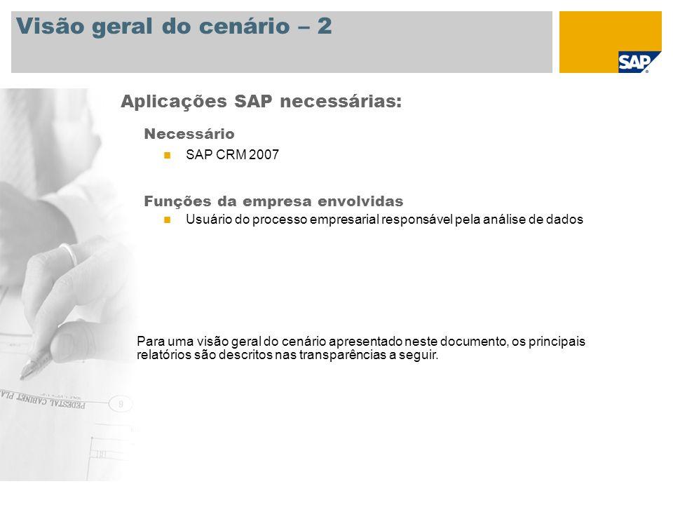 Visão geral do cenário – 2 Necessário SAP CRM 2007 Funções da empresa envolvidas Usuário do processo empresarial responsável pela análise de dados Aplicações SAP necessárias: Para uma visão geral do cenário apresentado neste documento, os principais relatórios são descritos nas transparências a seguir.