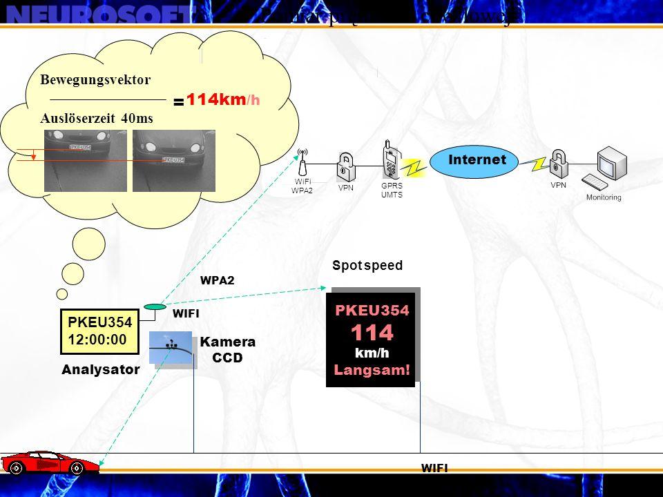 = 114km /h PKEU354 114 km/h Langsam! Kamera CCD Analysator WIFI WPA2 WiFi WPA2 GPRS UMTS VPN Internet WIFI Spot speed Bewegungsvektor Auslöserzeit 40m