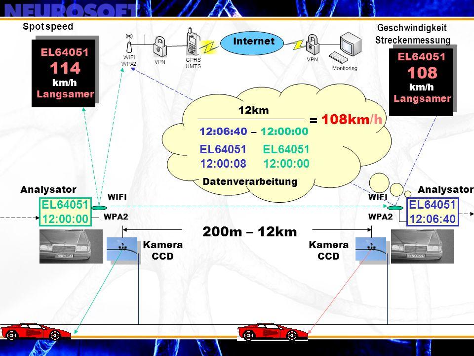 EL64051 12:00:00 EL64051 12:06:40 EL64051 12:00:00 EL64051 12:00:08 200m – 12km 12km 12:06:40 – 12:00:00 = 108km/h EL64051 108 km/h Langsamer EL64051