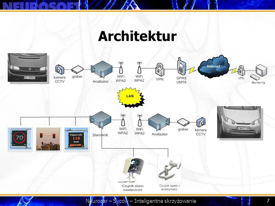 Neurocar – Syców – Inteligentne skrzyżowanie 7 Architektur