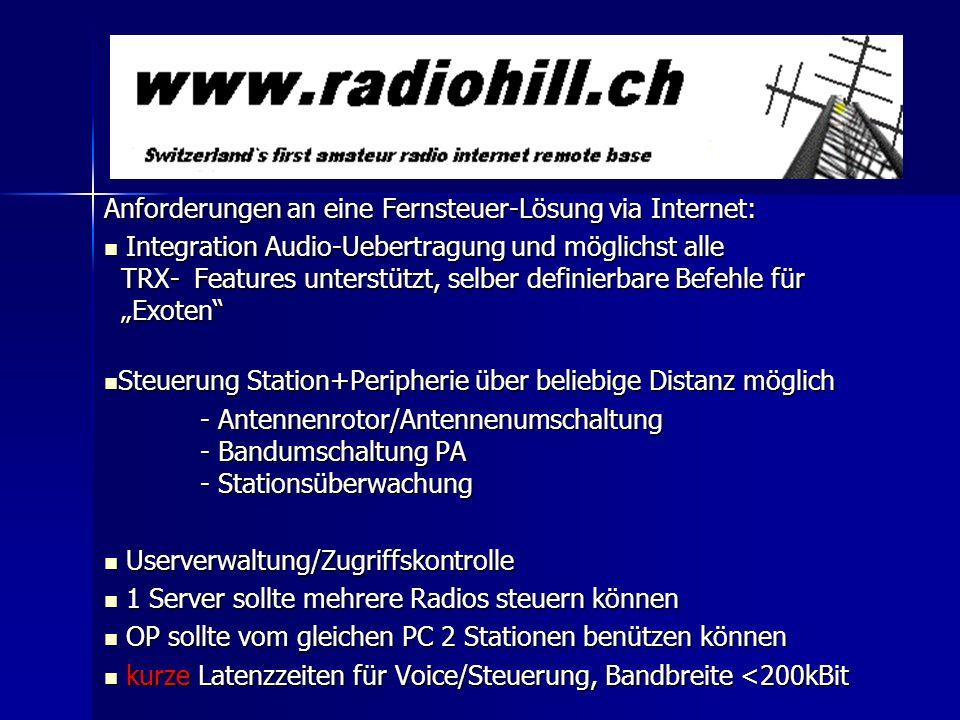 Anforderungen an eine Fernsteuer-Lösung via Internet: Integration Audio-Uebertragung und möglichst alle TRX- Features unterstützt, selber definierbare