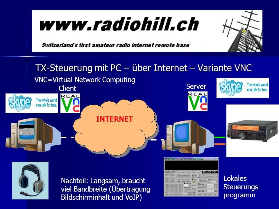 TX-Steuerung mit PC – über Internet – Variante VNC INTERNET Client Server VNC=Virtual Network Computing Lokales Steuerungs- programm Nachteil: Langsam