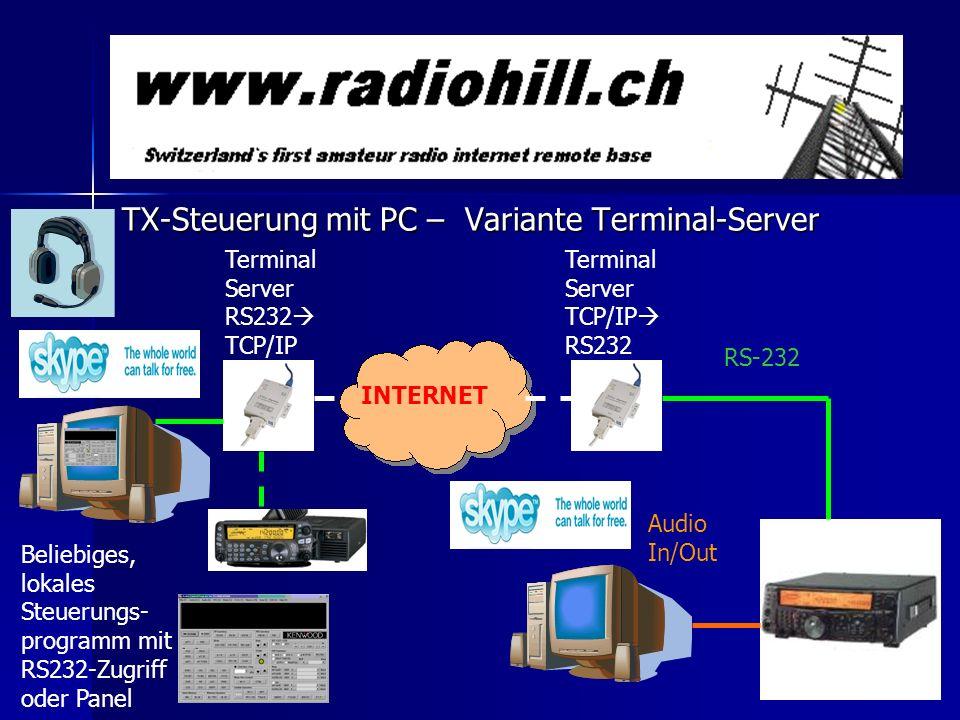 TX-Steuerung mit PC – Variante Terminal-Server INTERNET Terminal Server TCP/IP RS232 Beliebiges, lokales Steuerungs- programm mit RS232-Zugriff oder P