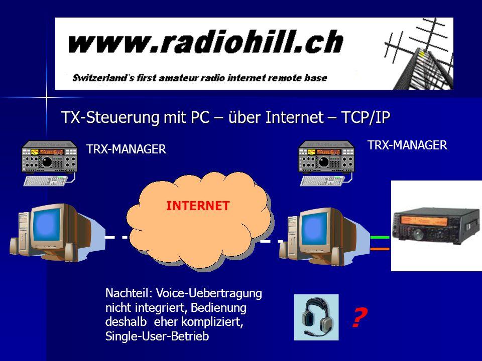 TX-Steuerung mit PC – über Internet – TCP/IP INTERNET Nachteil: Voice-Uebertragung nicht integriert, Bedienung deshalb eher kompliziert, Single-User-B
