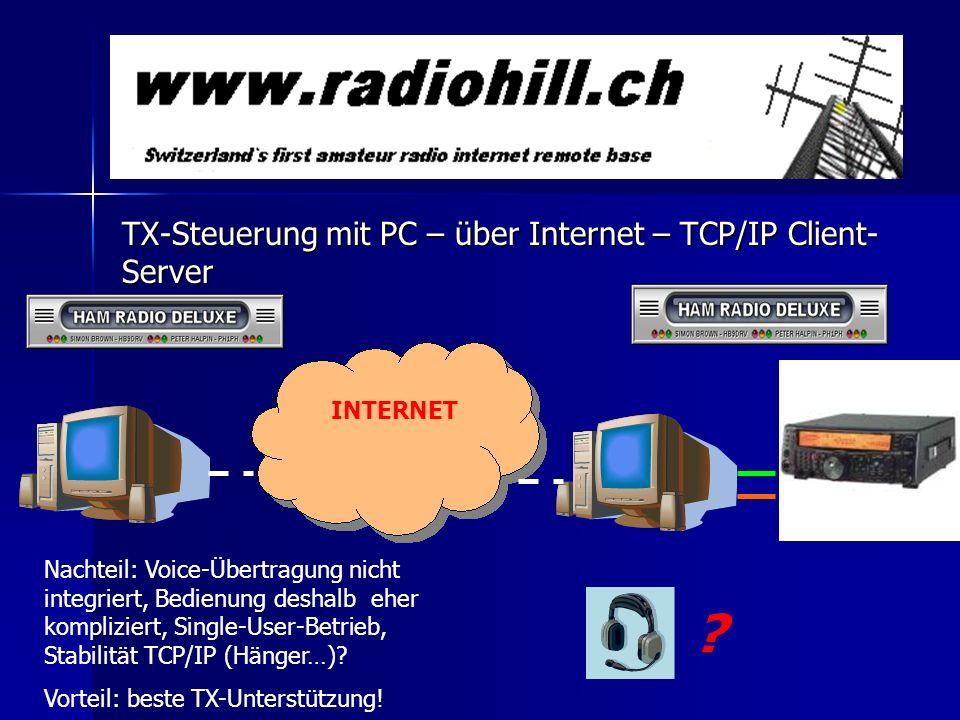 TX-Steuerung mit PC – über Internet – TCP/IP Client- Server INTERNET Nachteil: Voice-Übertragung nicht integriert, Bedienung deshalb eher kompliziert,