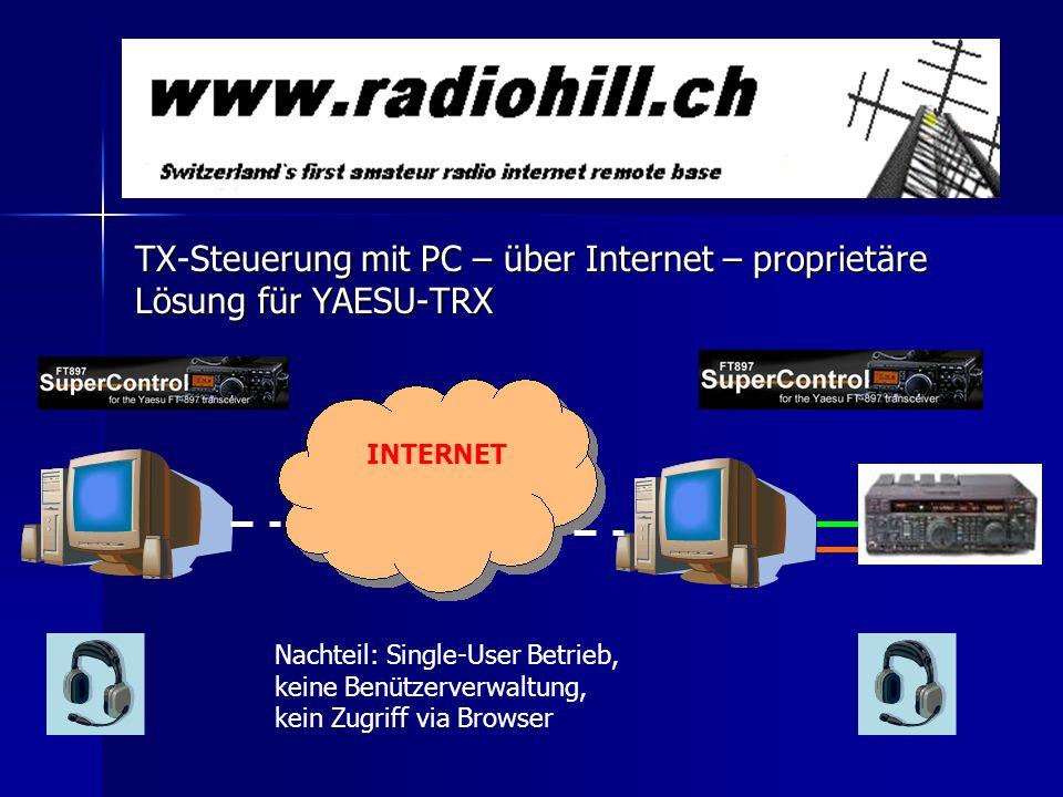 TX-Steuerung mit PC – über Internet – proprietäre Lösung für YAESU-TRX INTERNET Nachteil: Single-User Betrieb, keine Benützerverwaltung, kein Zugriff