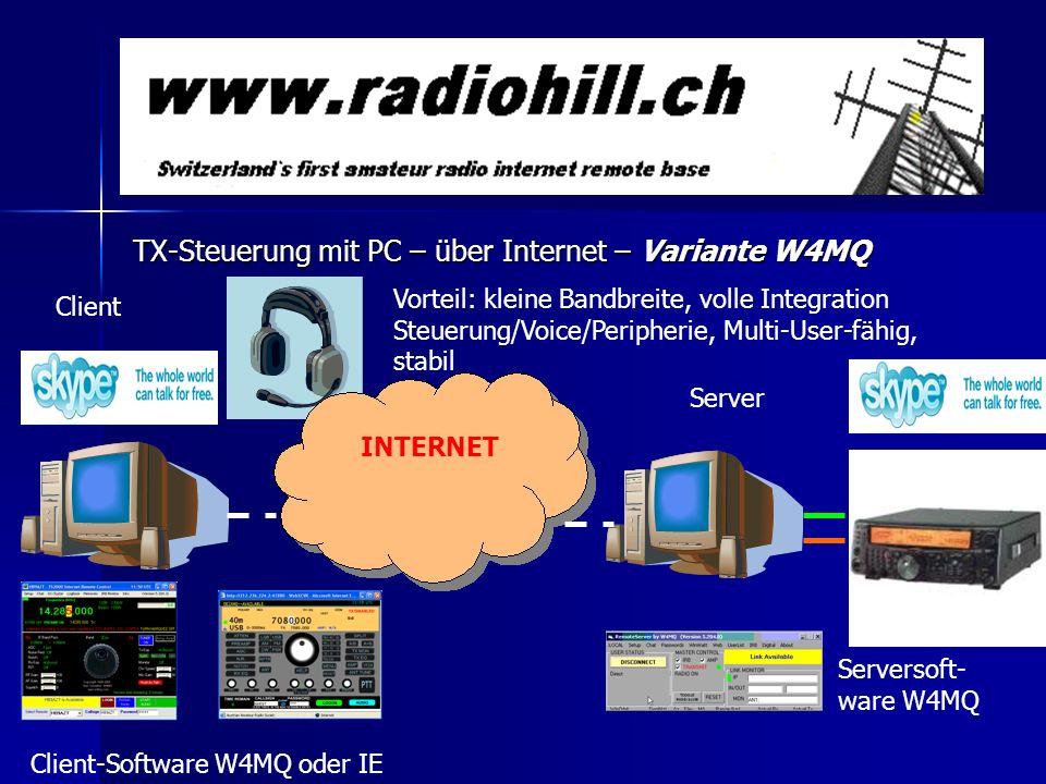 TX-Steuerung mit PC – über Internet – Variante W4MQ INTERNET Client Server Serversoft- ware W4MQ Client-Software W4MQ oder IE Vorteil: kleine Bandbrei
