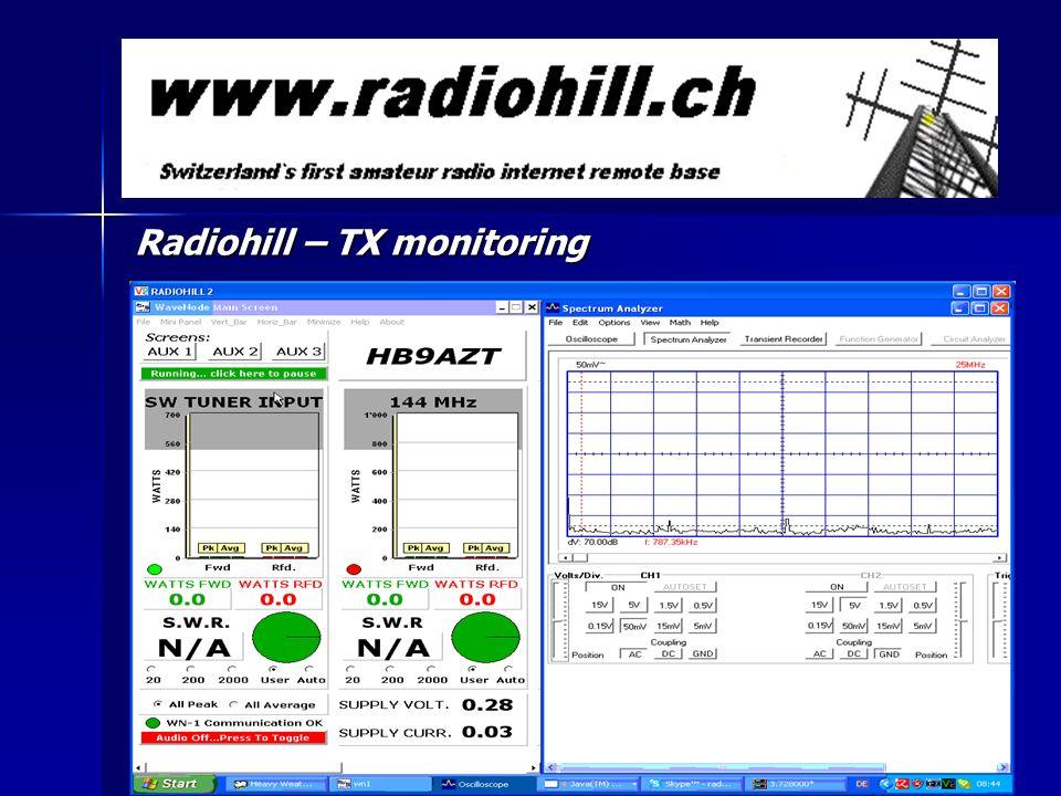 Radiohill – TX monitoring