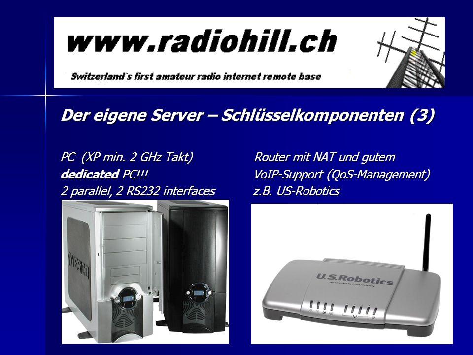 Der eigene Server – Schlüsselkomponenten (3) PC (XP min. 2 GHz Takt) Router mit NAT und gutem dedicated PC!!! VoIP-Support (QoS-Management) 2 parallel