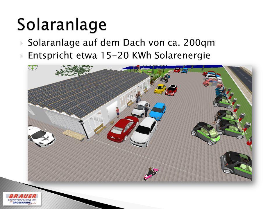 Solaranlage auf dem Dach von ca. 200qm Entspricht etwa 15-20 KWh Solarenergie