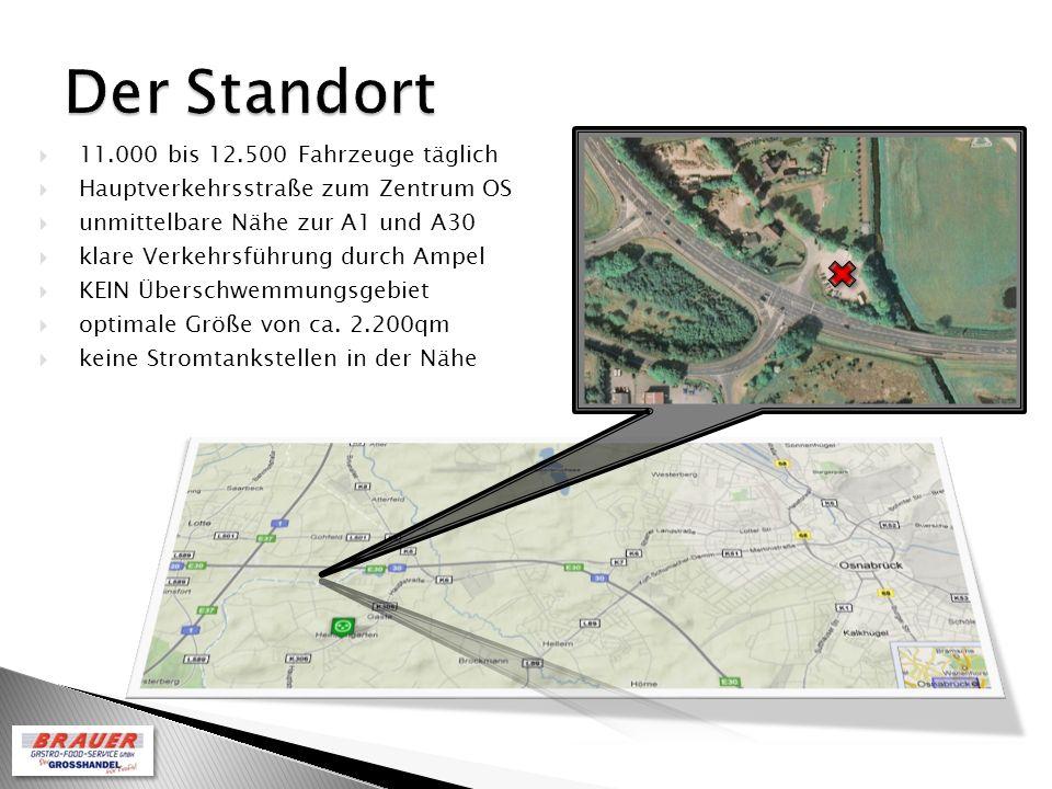 11.000 bis 12.500 Fahrzeuge täglich Hauptverkehrsstraße zum Zentrum OS unmittelbare Nähe zur A1 und A30 klare Verkehrsführung durch Ampel KEIN Überschwemmungsgebiet optimale Größe von ca.