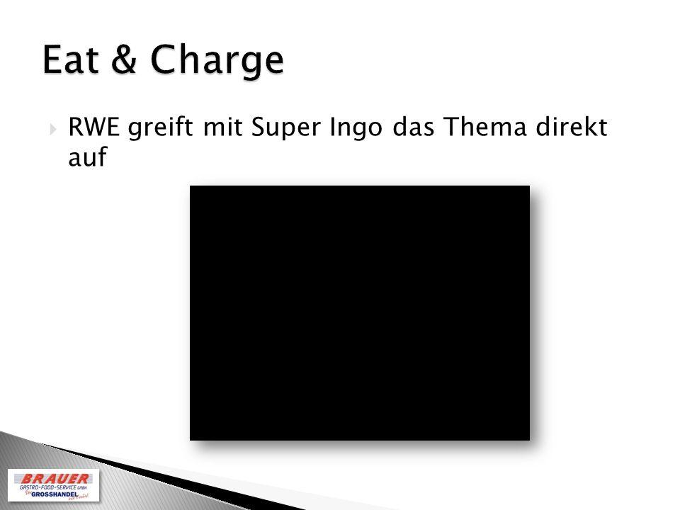 RWE greift mit Super Ingo das Thema direkt auf