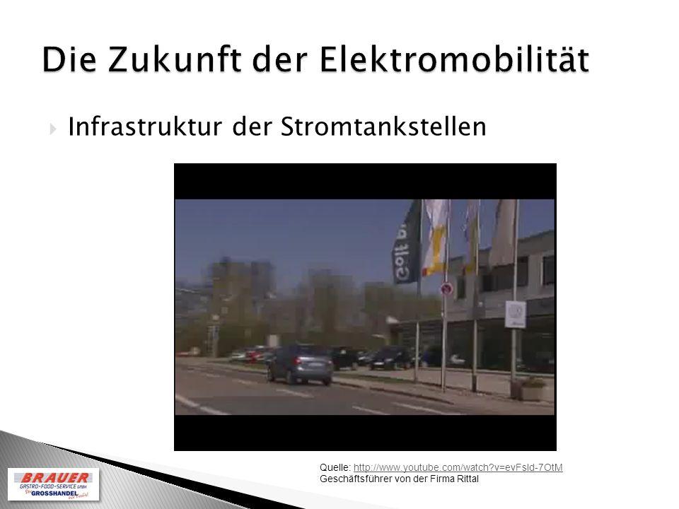 Quelle: http://www.youtube.com/watch v=evFsld-7OtMhttp://www.youtube.com/watch v=evFsld-7OtM Geschäftsführer von der Firma Rittal Infrastruktur der Stromtankstellen