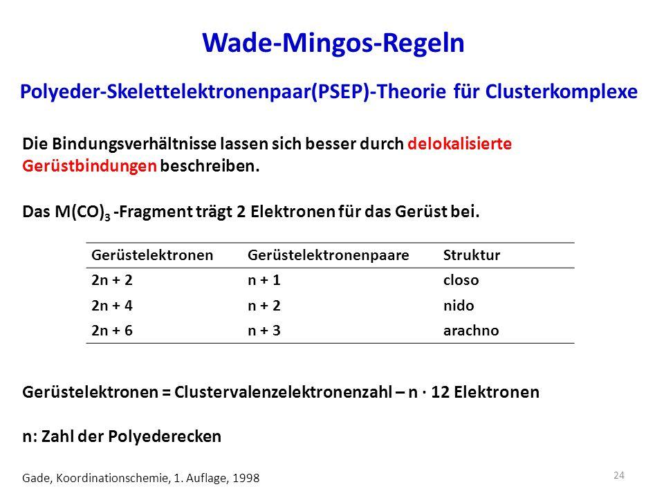 Wade-Mingos-Regeln Polyeder-Skelettelektronenpaar(PSEP)-Theorie für Clusterkomplexe Das M(CO) 3 -Fragment trägt 2 Elektronen für das Gerüst bei.
