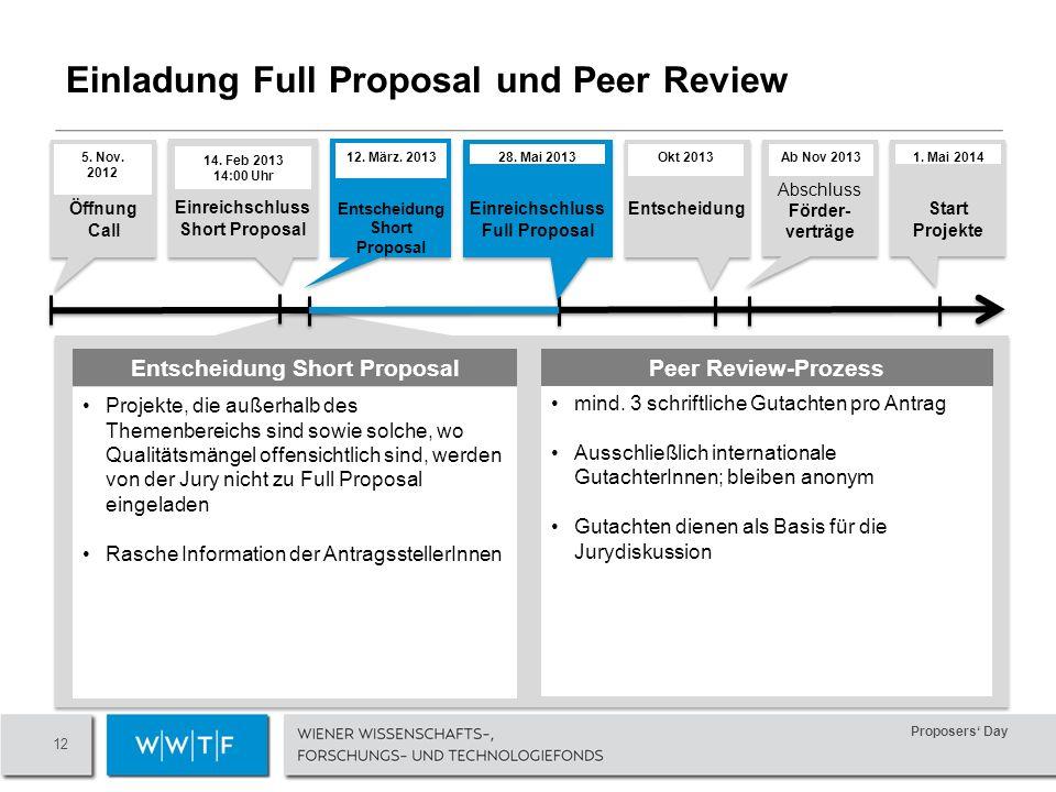 Proposers Day 12 Einladung Full Proposal und Peer Review Peer Review-ProzessEntscheidung Short Proposal Projekte, die außerhalb des Themenbereichs sind sowie solche, wo Qualitätsmängel offensichtlich sind, werden von der Jury nicht zu Full Proposal eingeladen Rasche Information der AntragsstellerInnen mind.