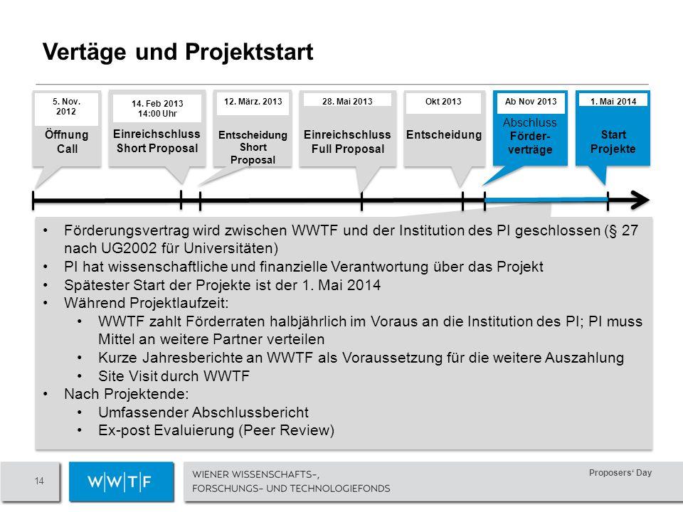 Proposers Day 14 Vertäge und Projektstart Förderungsvertrag wird zwischen WWTF und der Institution des PI geschlossen (§ 27 nach UG2002 für Universitäten) PI hat wissenschaftliche und finanzielle Verantwortung über das Projekt Spätester Start der Projekte ist der 1.