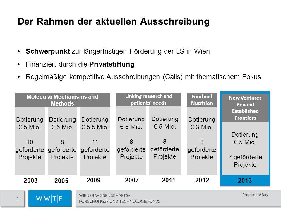 Proposers Day 7 Der Rahmen der aktuellen Ausschreibung Schwerpunkt zur längerfristigen Förderung der LS in Wien Finanziert durch die Privatstiftung Regelmäßige kompetitive Ausschreibungen (Calls) mit thematischem Fokus Dotierung 5 Mio.