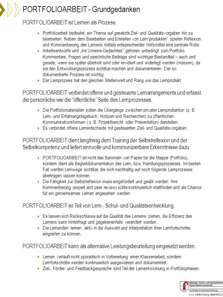 www.weiterbildung-baselland.ch PORTFOLIOARBEIT ist Lernen als Prozess. Portfolioarbeit bedeutet, ein Thema auf gesetzte Ziel- und Qualitätsvorgaben hi
