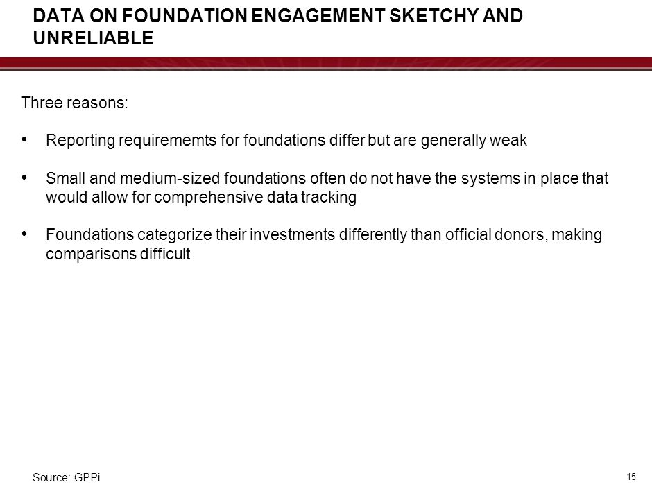 Three reasons: Reporting requirememts for foundations differ but are generally weak Small and medium-sized foundations often do not have the systems in place that would allow for comprehensive data tracking Foundations categorize their investments differently than official donors, making comparisons difficult 15 DATA ON FOUNDATION ENGAGEMENT SKETCHY AND UNRELIABLE Source:GPPi