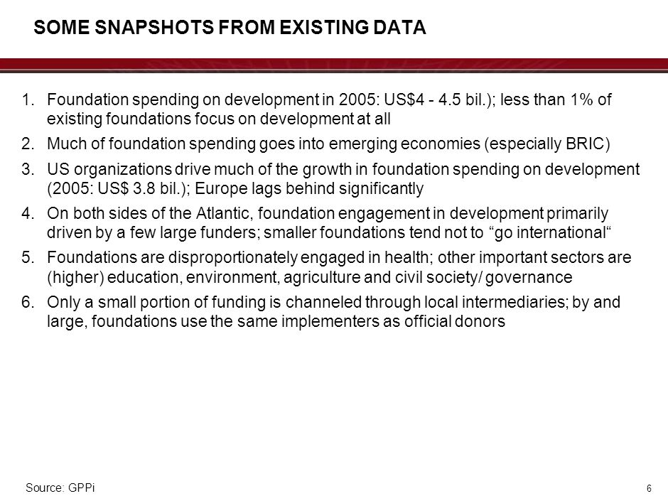 1.Foundation spending on development in 2005: US$4 - 4.5 bil.); less than 1% of existing foundations focus on development at all 2.Much of foundation spending goes into emerging economies (especially BRIC) 3.US organizations drive much of the growth in foundation spending on development (2005: US$ 3.8 bil.); Europe lags behind significantly 4.On both sides of the Atlantic, foundation engagement in development primarily driven by a few large funders; smaller foundations tend not to go international 5.Foundations are disproportionately engaged in health; other important sectors are (higher) education, environment, agriculture and civil society/ governance 6.Only a small portion of funding is channeled through local intermediaries; by and large, foundations use the same implementers as official donors 6 SOME SNAPSHOTS FROM EXISTING DATA Source:GPPi