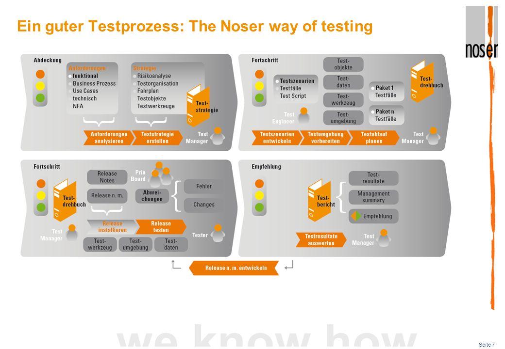Seite 7 we know how Ein guter Testprozess: The Noser way of testing