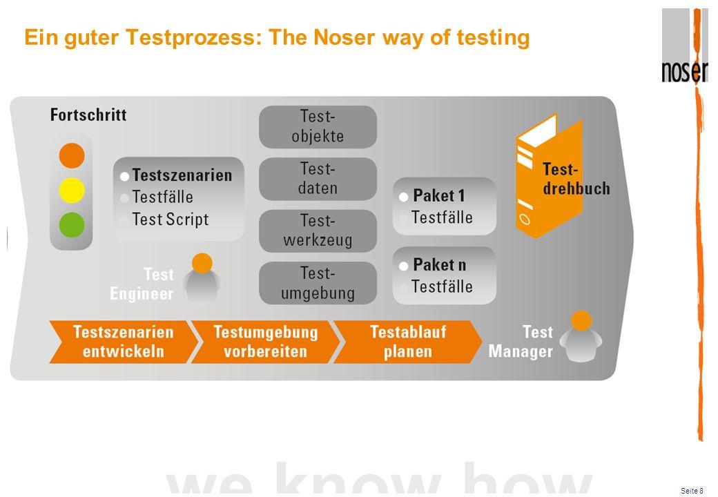 Seite 8 we know how Ein guter Testprozess: The Noser way of testing