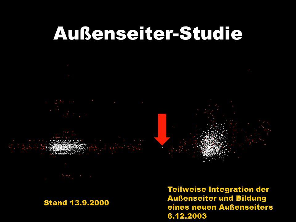 Außenseiter-Studie Stand 13.9.2000 Teilweise Integration der Außenseiter und Bildung eines neuen Außenseiters 6.12.2003