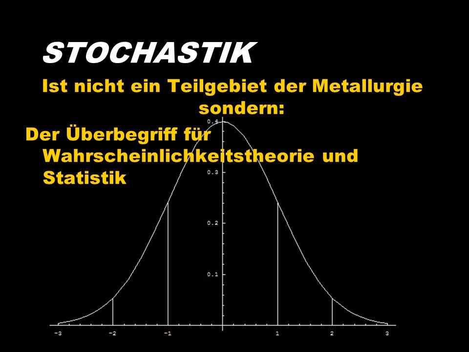 STOCHASTIK Ist nicht ein Teilgebiet der Metallurgie sondern: Der Überbegriff für Wahrscheinlichkeitstheorie und Statistik