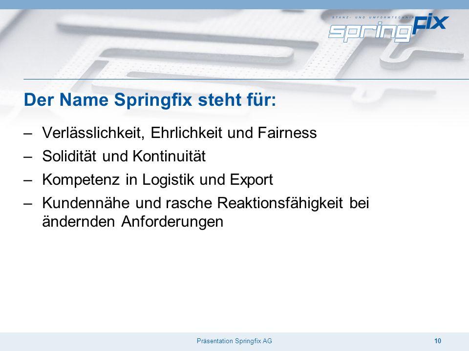 Präsentation Springfix AG10 Der Name Springfix steht für: –Verlässlichkeit, Ehrlichkeit und Fairness –Solidität und Kontinuität –Kompetenz in Logistik und Export –Kundennähe und rasche Reaktionsfähigkeit bei ändernden Anforderungen