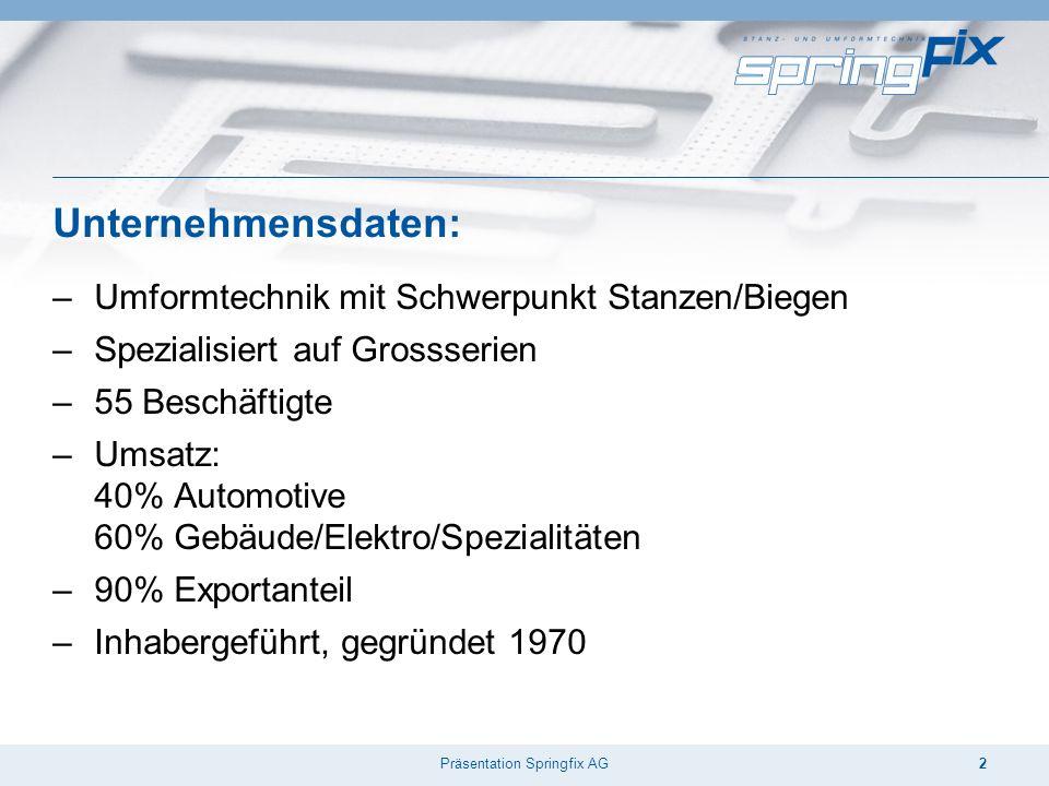 Präsentation Springfix AG2 Unternehmensdaten: –Umformtechnik mit Schwerpunkt Stanzen/Biegen –Spezialisiert auf Grossserien –55 Beschäftigte –Umsatz: 40% Automotive 60% Gebäude/Elektro/Spezialitäten –90% Exportanteil –Inhabergeführt, gegründet 1970