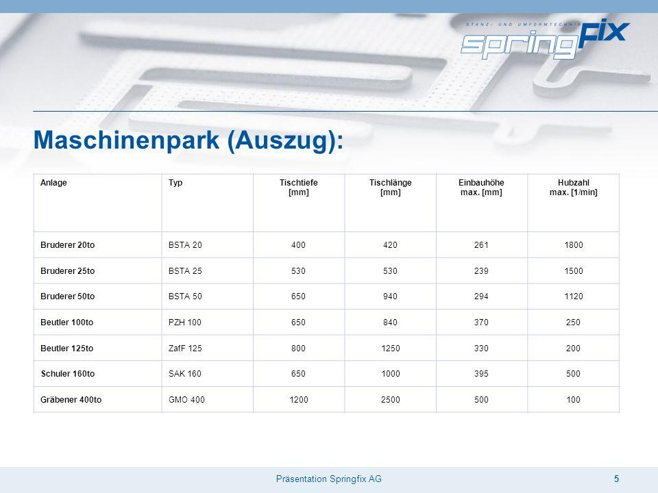 Präsentation Springfix AG5 Maschinenpark (Auszug): AnlageTypTischtiefe [mm] Tischlänge [mm] Einbauhöhe max. [mm] Hubzahl max. [1/min] Bruderer 20toBST