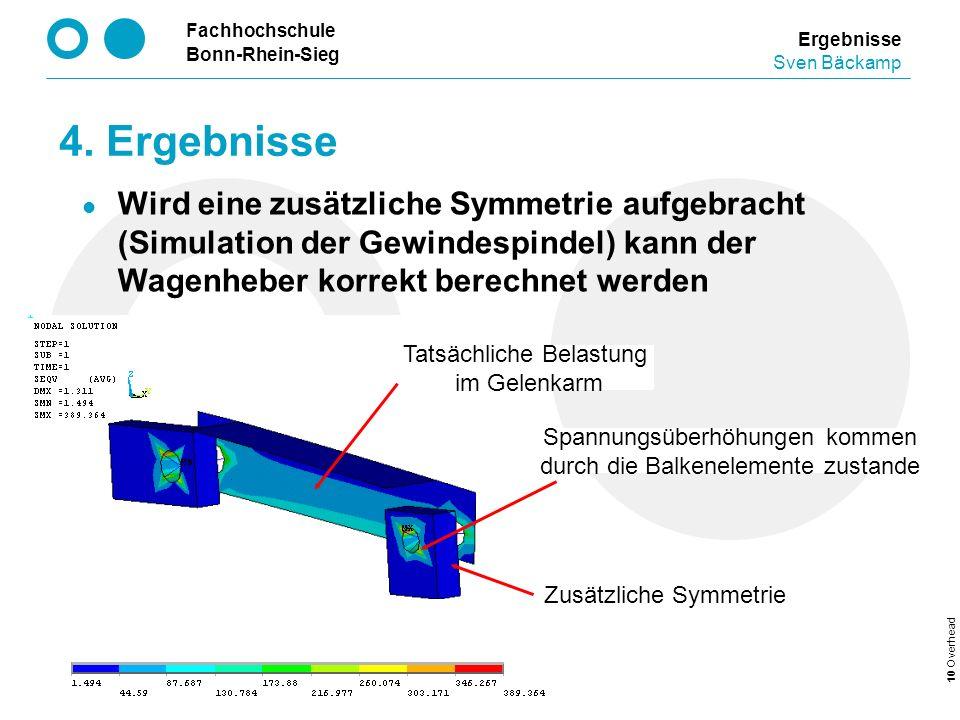 Fachhochschule Bonn-Rhein-Sieg 10 Overhead 4. Ergebnisse Ergebnisse Sven Bäckamp Zusätzliche Symmetrie Wird eine zusätzliche Symmetrie aufgebracht (Si