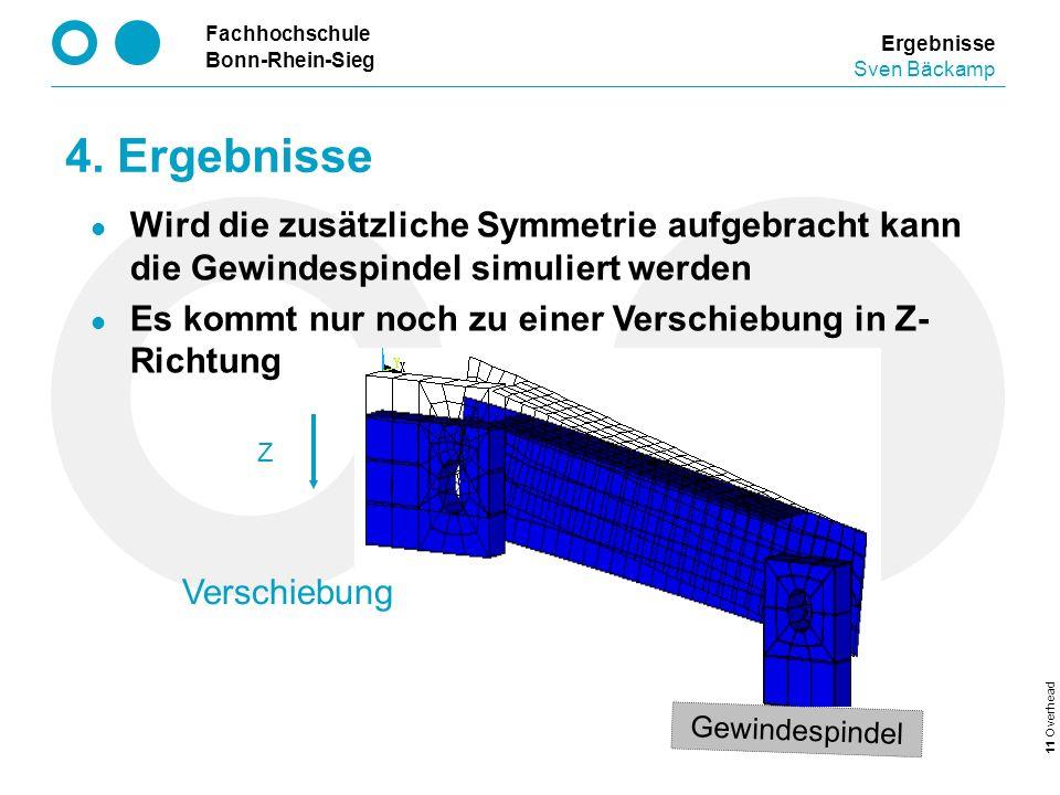 Fachhochschule Bonn-Rhein-Sieg 11 Overhead 4. Ergebnisse Ergebnisse Sven Bäckamp Wird die zusätzliche Symmetrie aufgebracht kann die Gewindespindel si