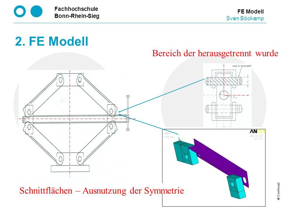 Fachhochschule Bonn-Rhein-Sieg 4 Overhead 2. FE Modell Bereich der herausgetrennt wurde FE Modell Sven Böckamp Schnittflächen – Ausnutzung der Symmetr