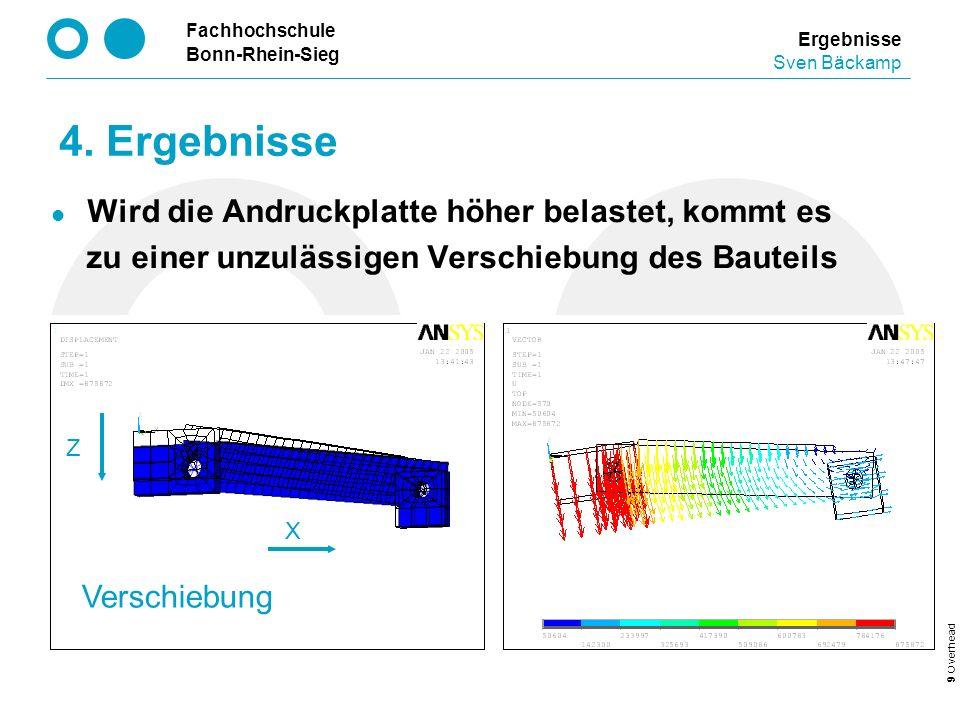Fachhochschule Bonn-Rhein-Sieg 9 Overhead 4. Ergebnisse Ergebnisse Sven Bäckamp Wird die Andruckplatte höher belastet, kommt es zu einer unzulässigen