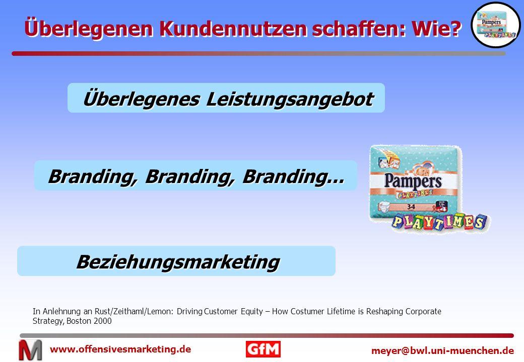 www.offensivesmarketing.de meyer@bwl.uni-muenchen.de Überlegenen Kundennutzen schaffen: Wie? Beziehungsmarketing Überlegenes Leistungsangebot Branding