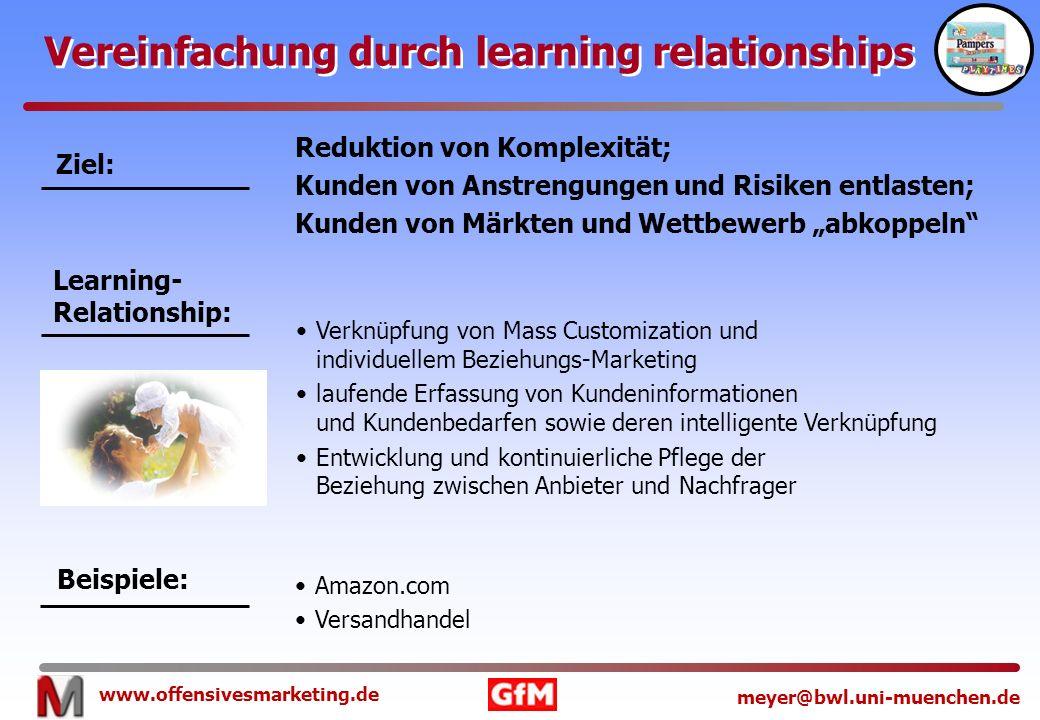 www.offensivesmarketing.de meyer@bwl.uni-muenchen.de Amazon.com Versandhandel Beispiele: Ziel: Reduktion von Komplexität; Kunden von Anstrengungen und