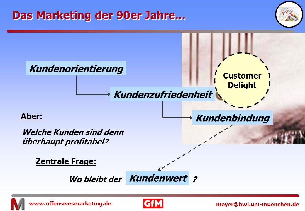 www.offensivesmarketing.de meyer@bwl.uni-muenchen.de Das Marketing der 90er Jahre... Kundenorientierung Kundenzufriedenheit Kundenbindung Aber: Zentra