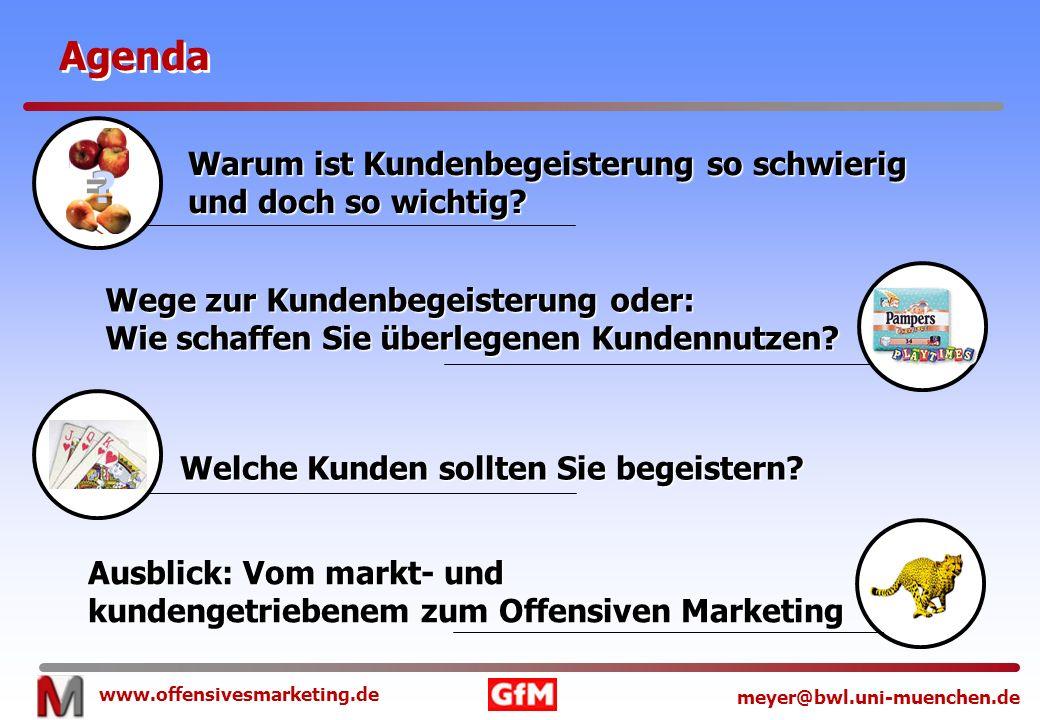 www.offensivesmarketing.de meyer@bwl.uni-muenchen.de Kundenbegeisterung durch Offensives Marketing Markt-/Kundenstruktur Markt-/Kundenverhalten OFFENSIVES MARKETING Kunden- bzw.