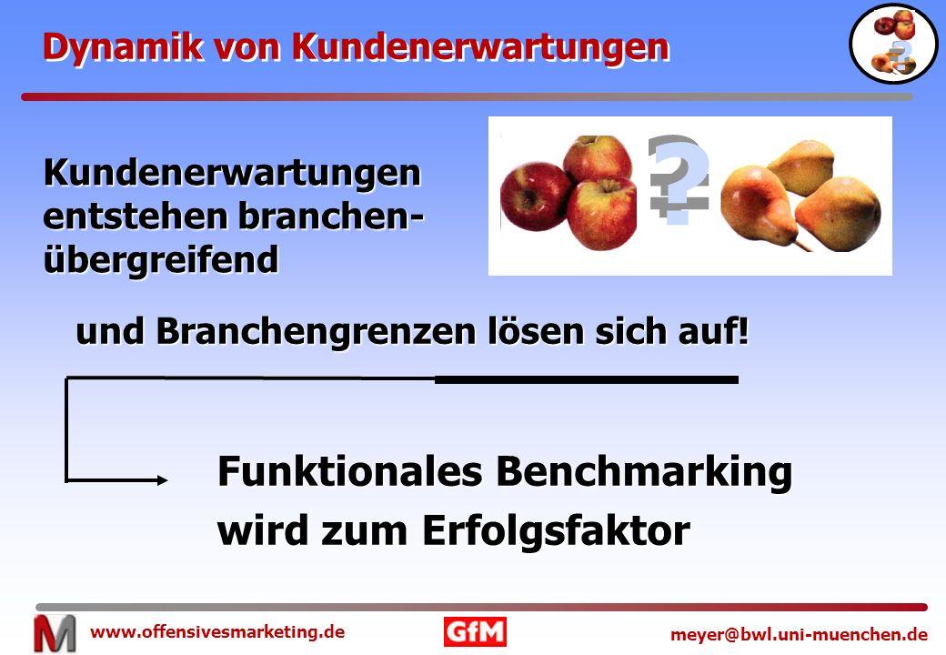 www.offensivesmarketing.de meyer@bwl.uni-muenchen.de = ? ? Funktionales Benchmarking wird zum Erfolgsfaktor Dynamik von Kundenerwartungen und Branchen