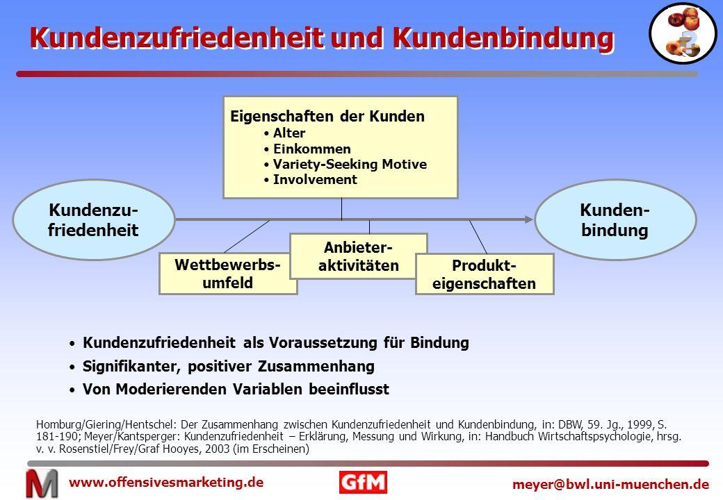 www.offensivesmarketing.de meyer@bwl.uni-muenchen.de Kundenzufriedenheit und Kundenbindung Kundenzufriedenheit als Voraussetzung für Bindung Signifika
